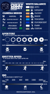 photography_cheat_sheet